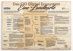 Digitale Ecosysteme