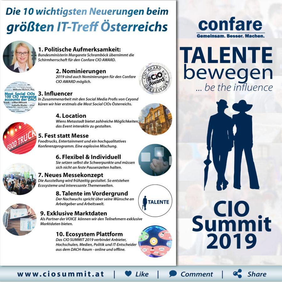 CIO Summit - 10 wichtigste Neuerungen