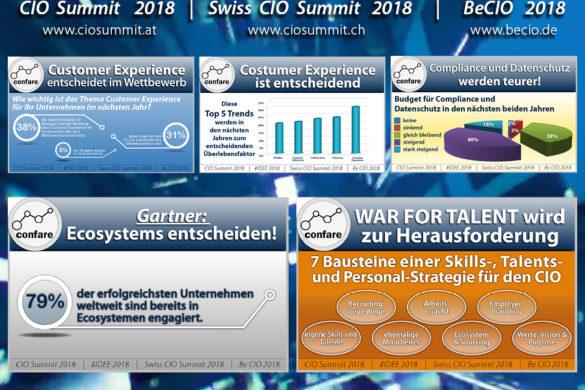 CIO Summit DACH - Trendbarometer