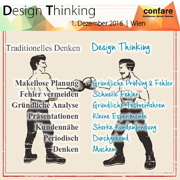Design Thinking Teil 2
