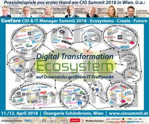 CIO Digital Transformation Ecosystem